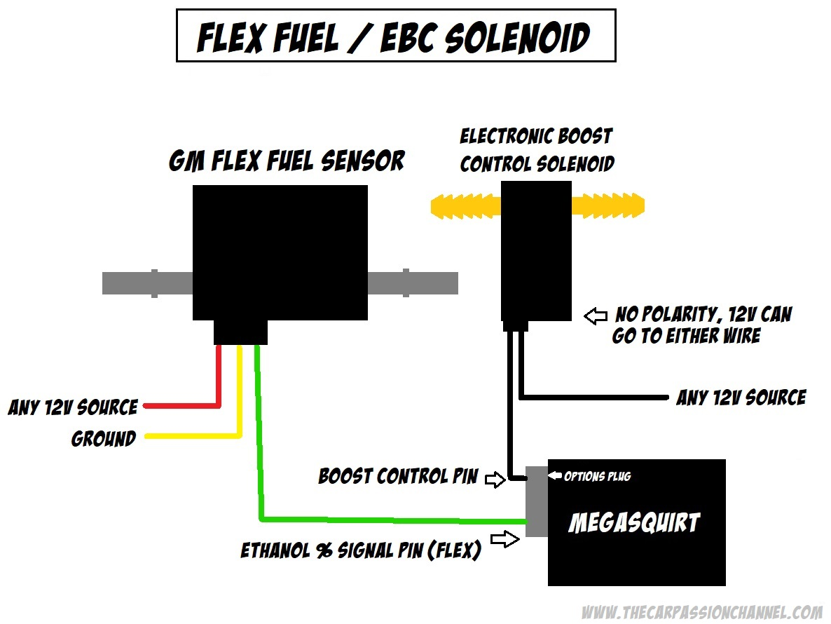 Wire A Vvt Engine Into Your Miata W Flex Fuel Ls2 Coils Megasquirt 2 Wiring Diagram View Diagrams Of My Setup