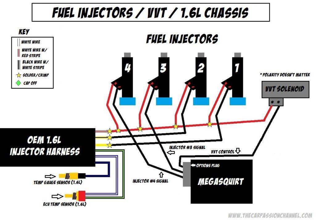 wire a vvt engine into your miata w flex fuel ls2. Black Bedroom Furniture Sets. Home Design Ideas