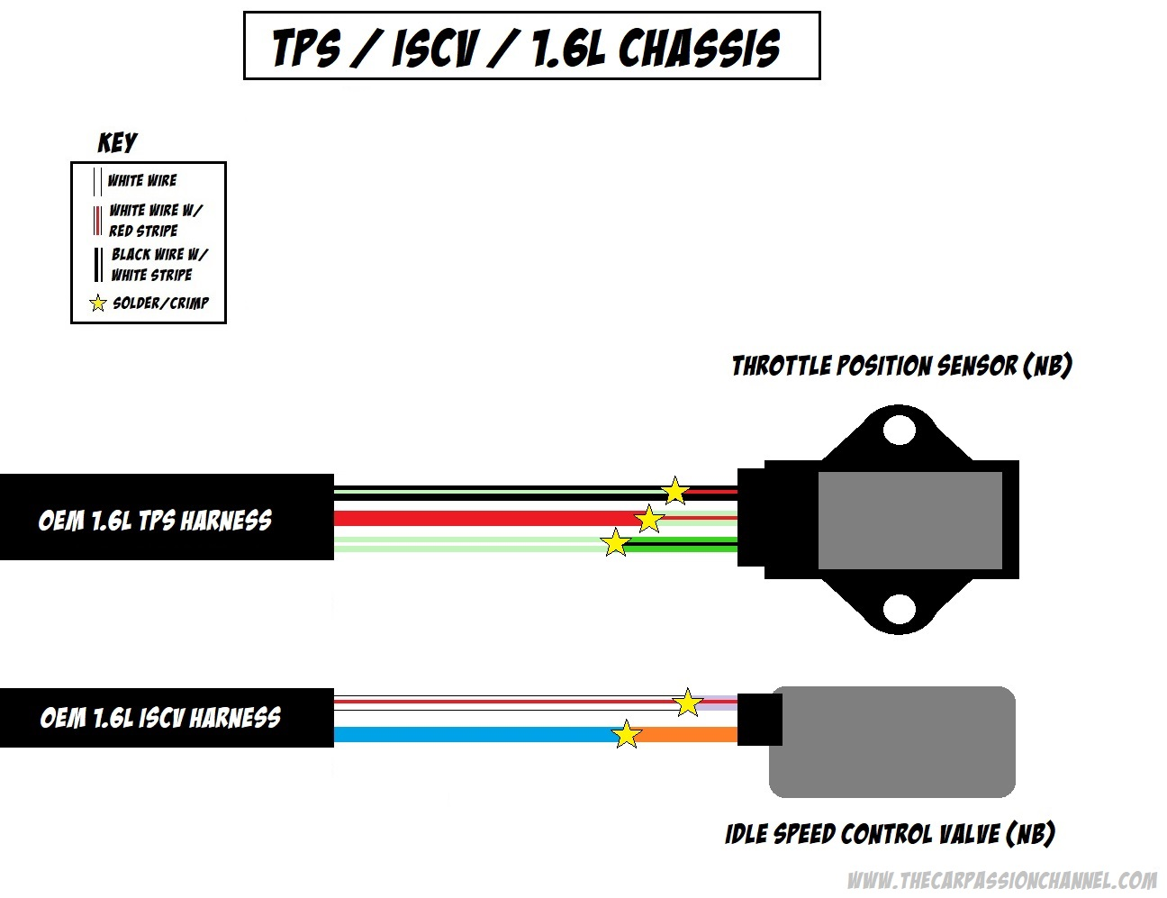 Chevy Turbo 400 Transmission Wiring Diagram Chevy Truck ...