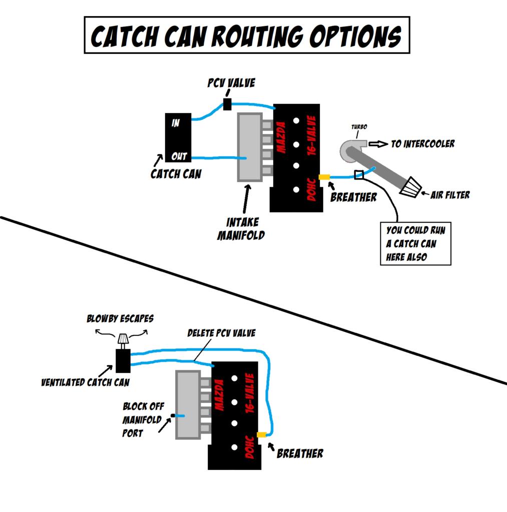 Turbo Miata Catch Can Install   Rebirth Ep35   U2013 The Car